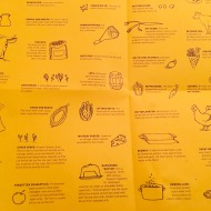 Glossary of ingredients